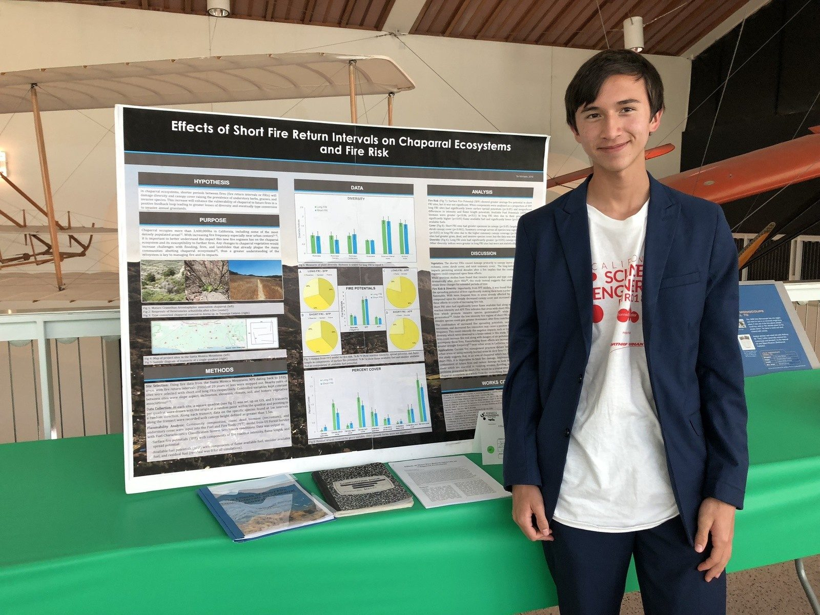 high school student mentored by ucla la kretz center postdocs wins state science fair