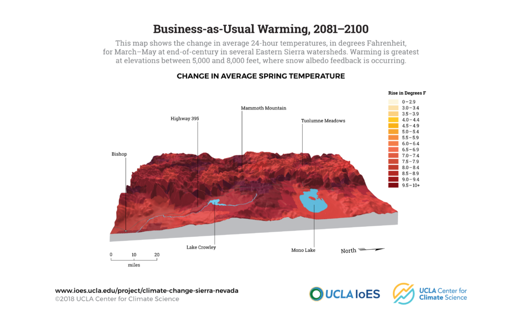 climate change in the sierra nevada: graphics