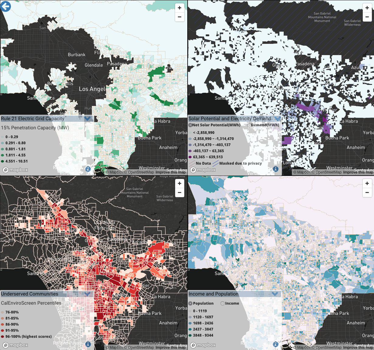 coupling community knowledge with big data tools to facilitate equitable energy transitions