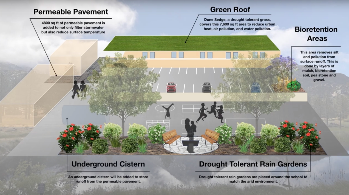 ucla students receive 1st place demonstration project award from the u.s. environmental protection agency