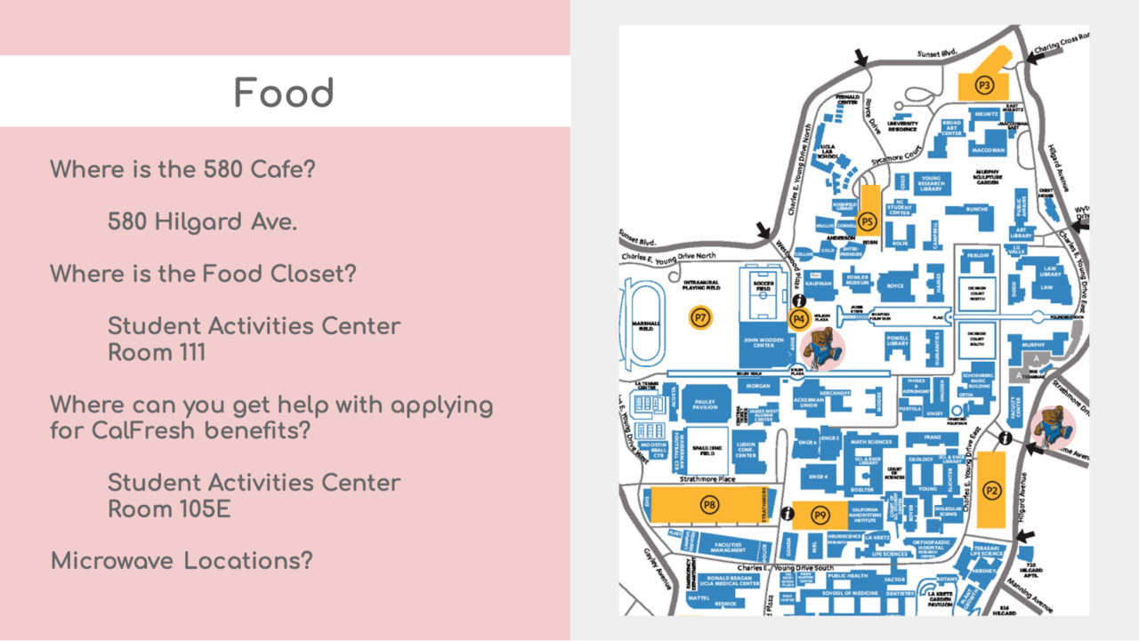 food justice and basic needs blog post: february 22, 2019
