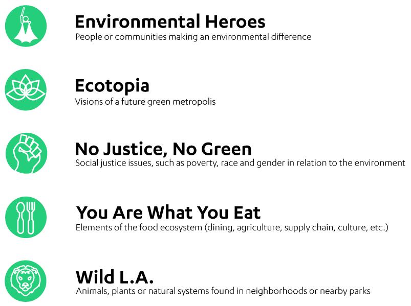 Green Shorts Categories