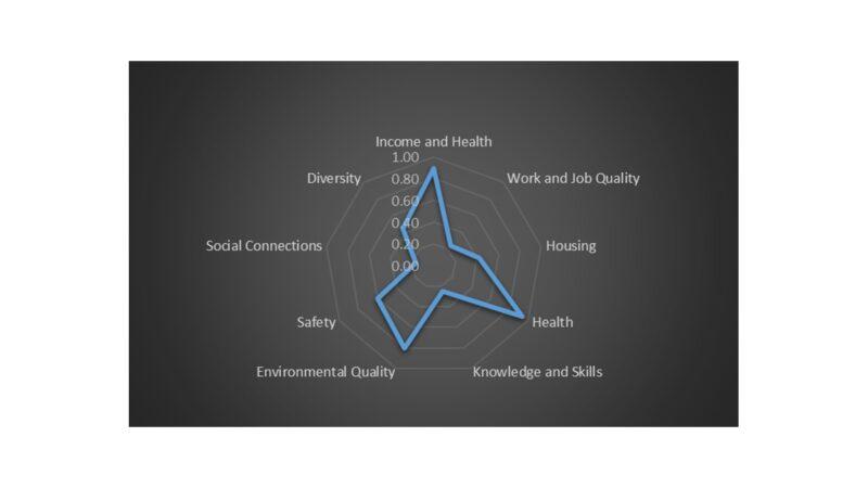 corporate sustainability metrics