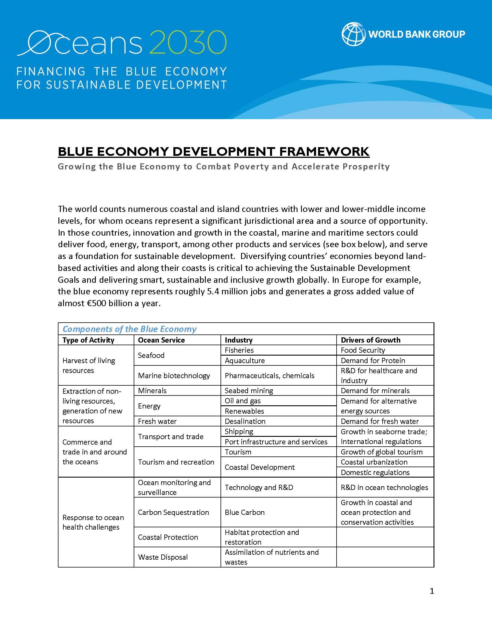 Blue Economy Development Framework